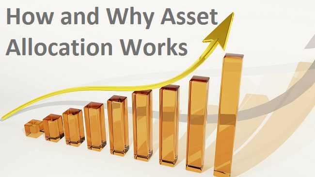 What is Asset Allocation – Top 5 Investment Tips